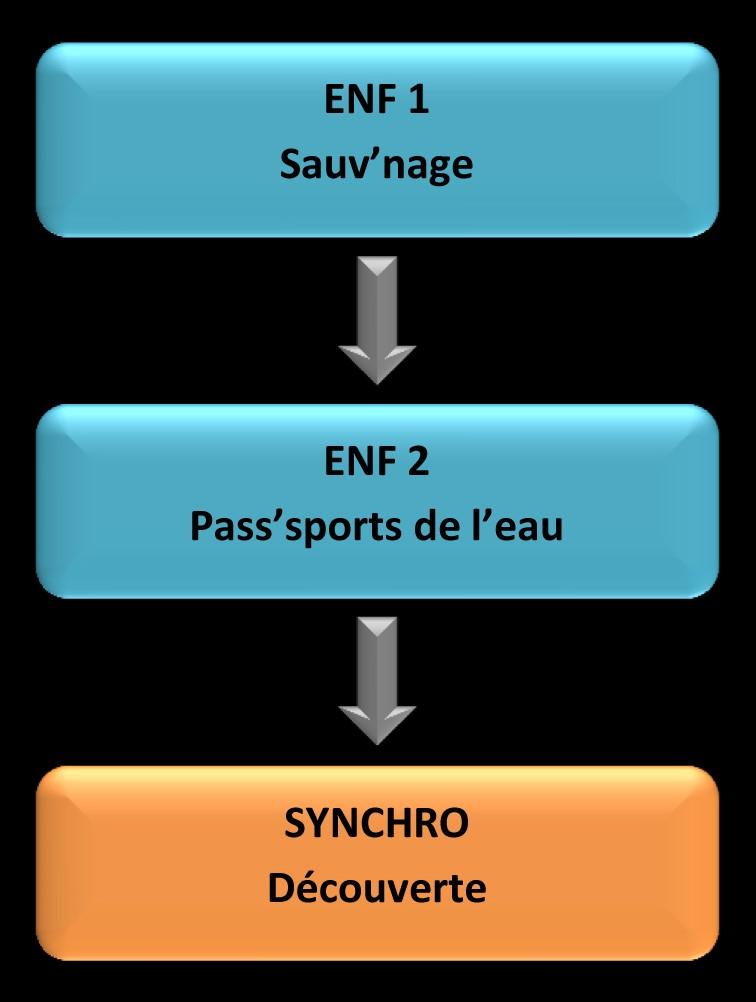 parcours-2